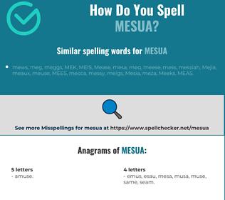 Correct spelling for mesua