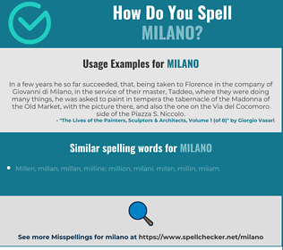 Correct spelling for milano