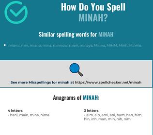 Correct spelling for minah