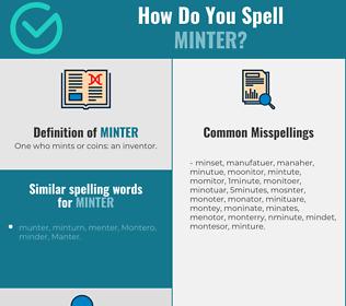 Correct spelling for minter
