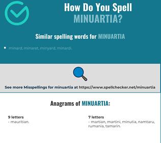 Correct spelling for minuartia