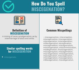 Correct spelling for miscegenation