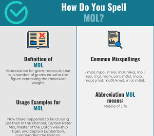 Correct spelling for mol