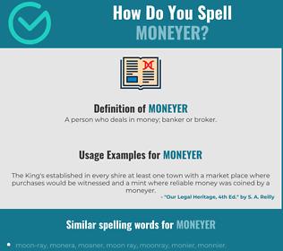 Correct spelling for moneyer