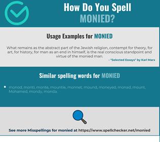 Correct spelling for monied