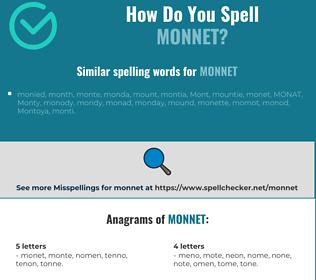 Correct spelling for monnet