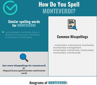 Correct spelling for monteverdi
