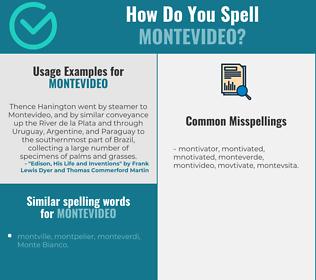 Correct spelling for montevideo