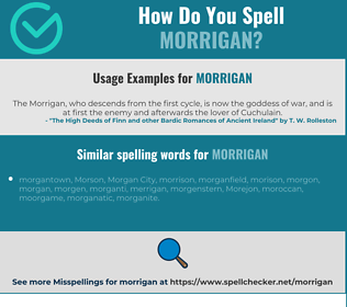Correct spelling for morrigan