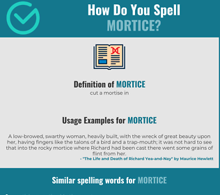 Correct spelling for mortice