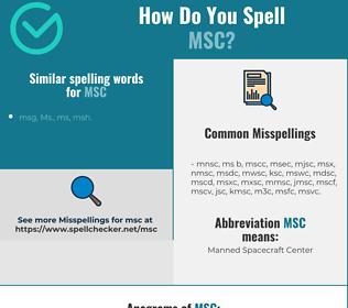Correct spelling for msc