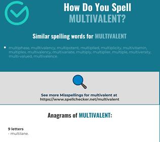 Correct spelling for multivalent