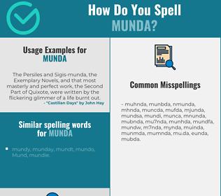 Correct spelling for munda