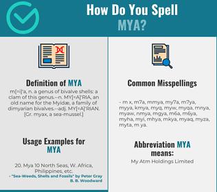 Correct spelling for mya