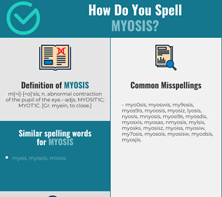 Correct spelling for myosis