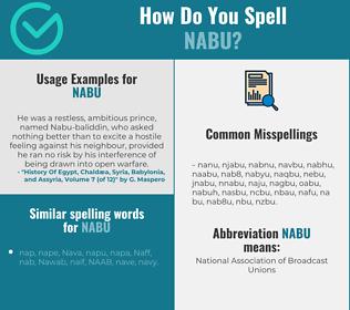 Correct spelling for nabu