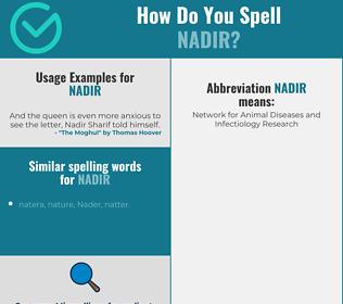 Correct spelling for nadir
