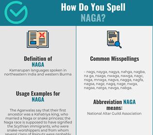 Correct spelling for naga