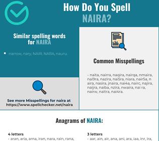 Correct spelling for naira