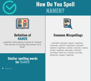 Correct spelling for namer