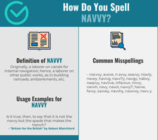 Correct spelling for navvy