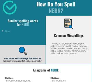 Correct spelling for nebn