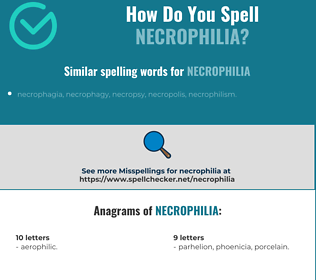 Correct spelling for necrophilia