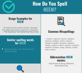 Correct spelling for neem