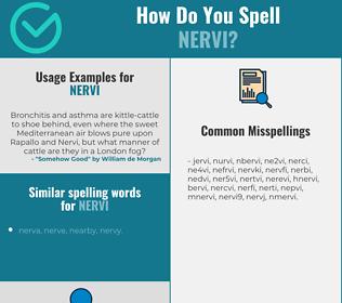 Correct spelling for nervi