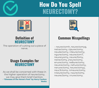 Correct spelling for neurectomy