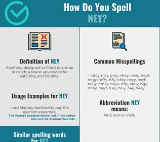 Correct spelling for ney