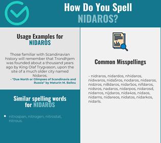 Correct spelling for nidaros