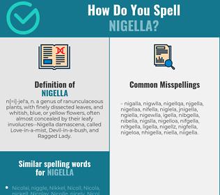 Correct spelling for nigella