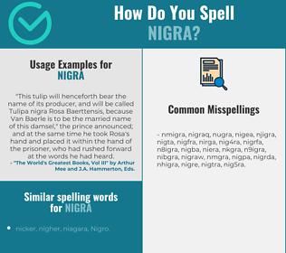 Correct spelling for nigra