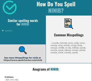 Correct spelling for ninib