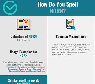 Correct spelling for norn