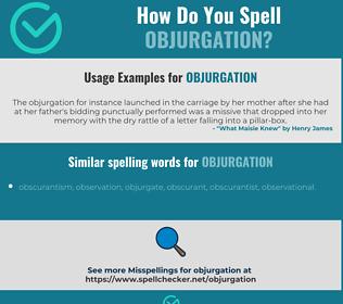 Correct spelling for objurgation