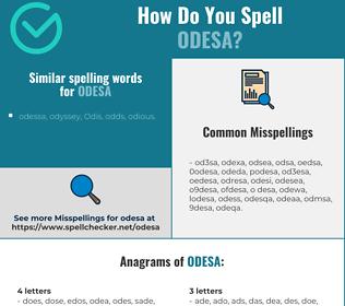 Correct spelling for odesa