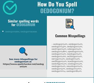 Correct spelling for oedogonium