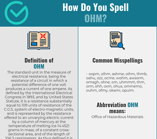 Correct spelling for ohm