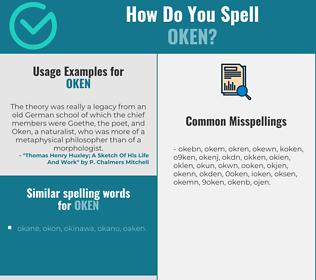 Correct spelling for oken