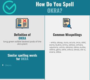 Correct spelling for okra