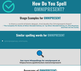 Correct spelling for omnipresent