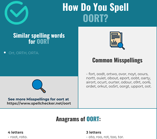 Correct spelling for oort