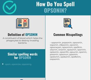 Correct spelling for opsonin