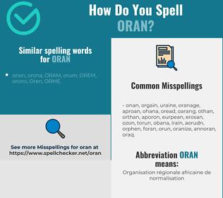 Correct spelling for oran