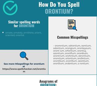 Correct spelling for orontium