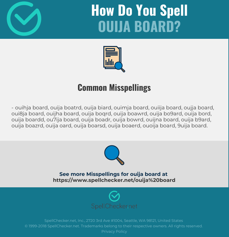 Correct Spelling For Ouija Board Infographic