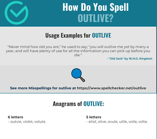 Correct spelling for outlive