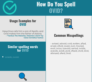 Correct spelling for ovid